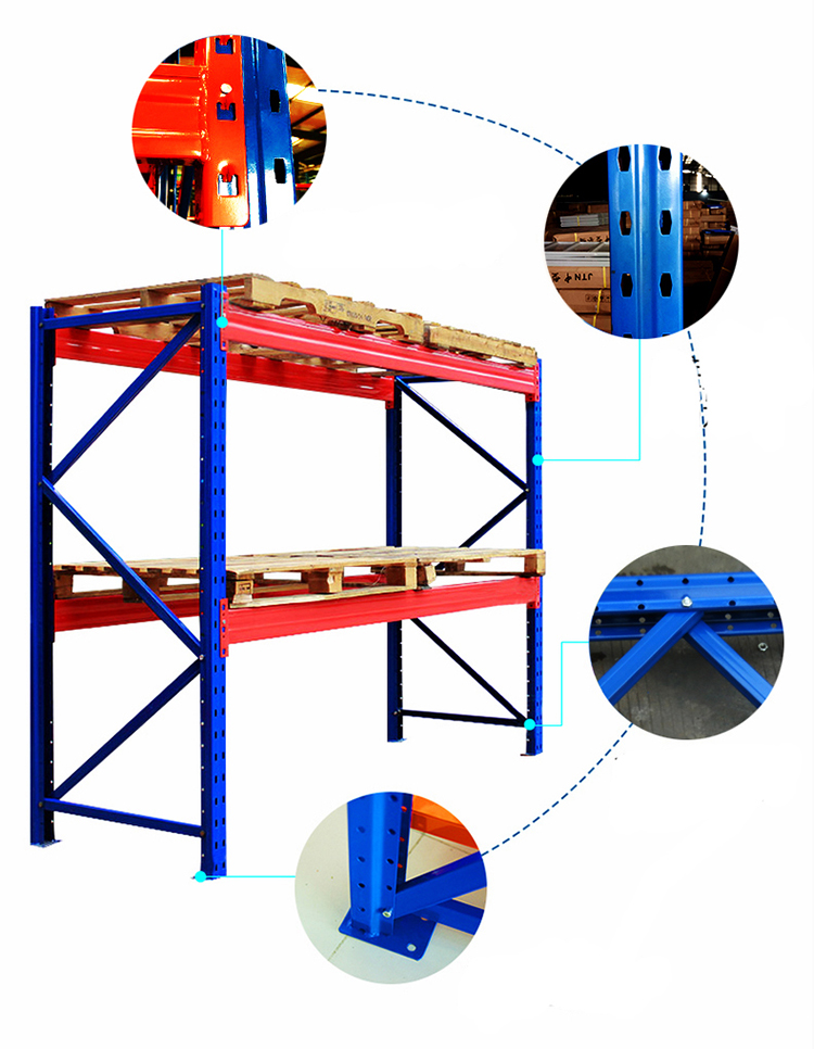 Heavy Duty Racking System factory